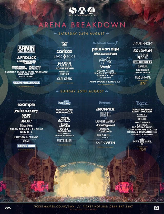 sw4 lineup